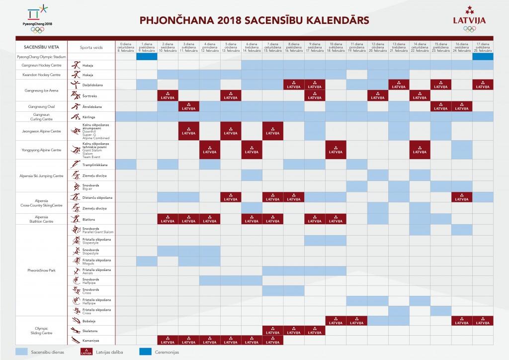 PyeongChang2018_Kopejais sacensibu kalendars